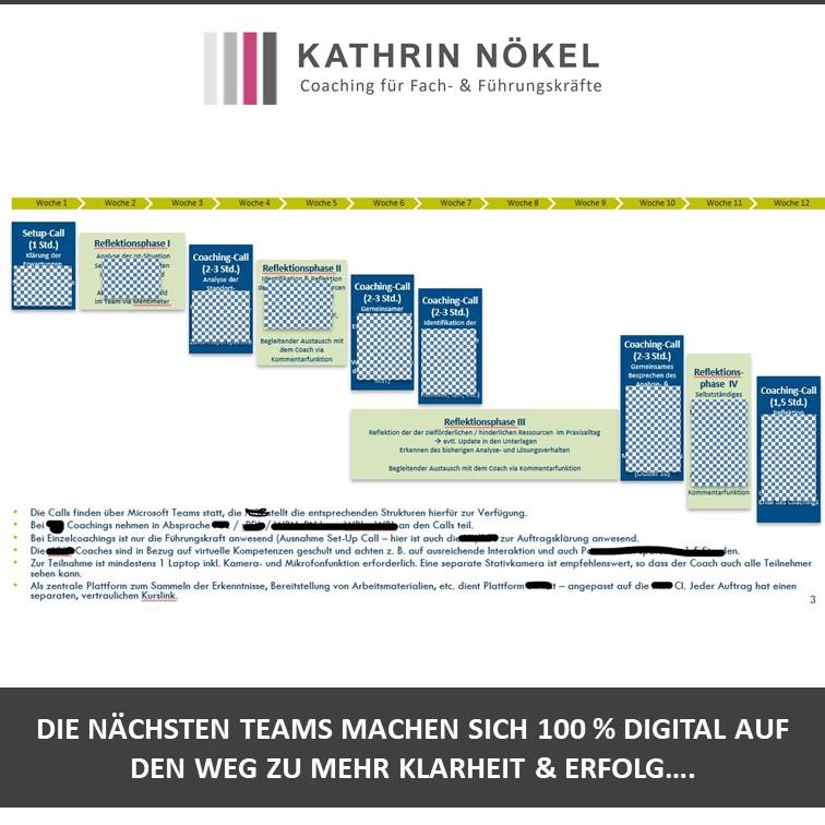 Führungskräfte-coaching, Coaching für Führungskräfte, Kathrin Nökel, Die nächsten Teams machen sich 100 % digital auf den Weg zu mehr Klarheit, Handlungsfähigkeit und Erfolg! 1