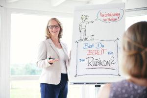 Führungskräfte-coaching, Coaching für Führungskräfte, Kathrin Nökel, Management Coaching – Perspektivwechsel, Entscheidungen treffen, Zukunft planen 1
