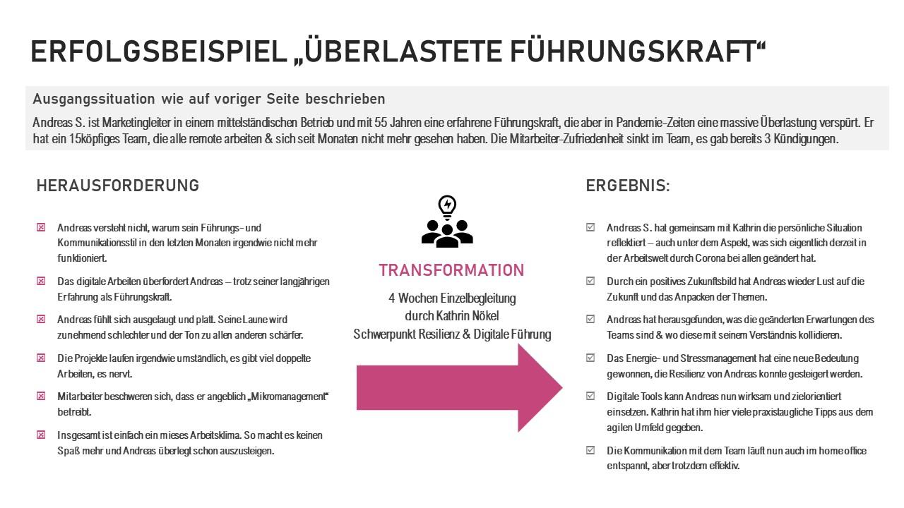 Führungskräfte-coaching, Coaching für Führungskräfte, Kathrin Nökel, Whitepaper_Unterstützung von Teams und Führungskräften in digitalen Zeiten 18