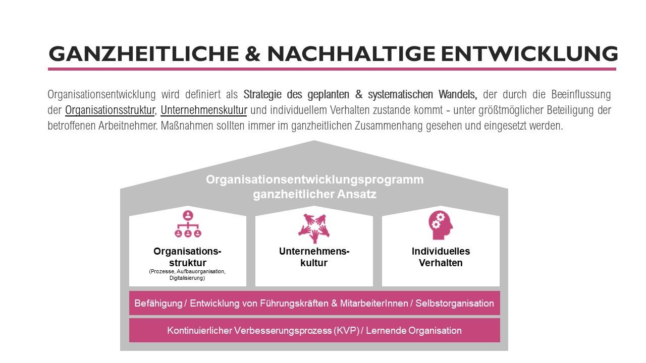 Führungskräfte-coaching, Coaching für Führungskräfte, Kathrin Nökel, Whitepaper_Unterstützung von Teams und Führungskräften in digitalen Zeiten 8