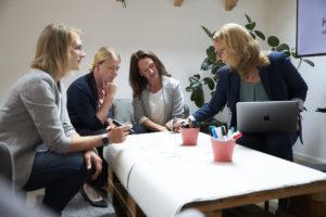 Führungskräfte-coaching, Coaching für Führungskräfte, Kathrin Nökel, Checkup Format 3